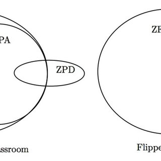 (PDF) Changing a pre-service teacher's beliefs about