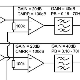 Two channels of the eight-channel EEG amplifier. The