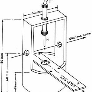 Schematic diagram of the 'CROSS' showing the coupling