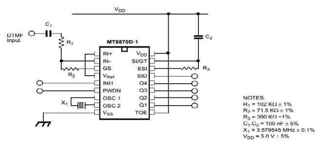 dtmf decoder ic mt8870 pin diagram wiring for cub cadet zero turn mower mt 8870 configuration 4 the is a receiver that integrates both band split filter and functions into single 18 dip