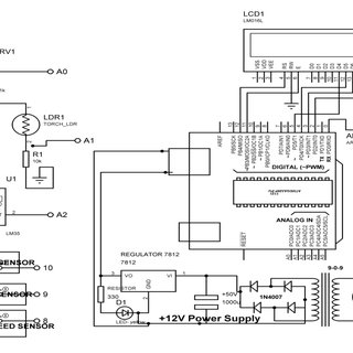 shows the block diagram for receiving unit. In the