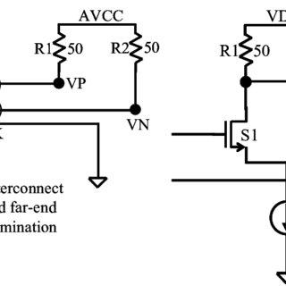Post-cursor transmitter equalization (pre-emphasis