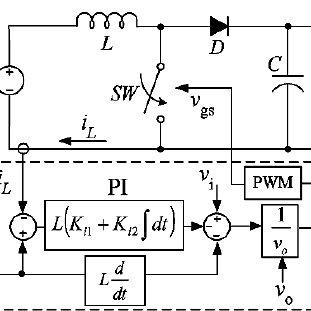 (PDF) DESIGN OF ROBUST CONTROLLER FOR BOOST PFC CONVERTER