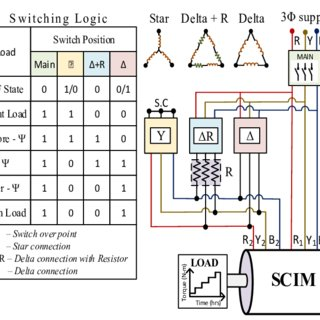 star delta wiring diagram motor start s sun layers pdf mitigation of switching effects on induction under starter based ec scheme with the influence resistance