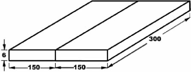 Dimensions of square butt joint configuration. All