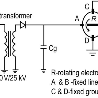 Sketch of high-voltage repetitive pulse generator