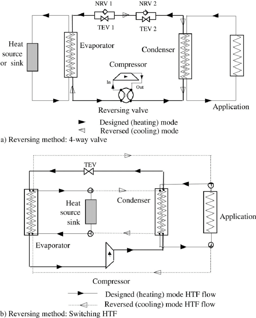 medium resolution of schematic of the heat pump systems