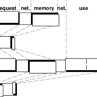 (PDF) Maps: a compiler-managed memory system for Raw machines