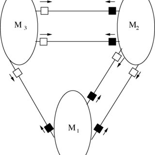 Topology of 400-kV network of Western Power Grid, India