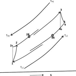 Pareto frontier for dual objective (η–E) optimization