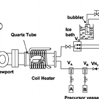 Schematic of the ALD reactor used for aluminum oxide