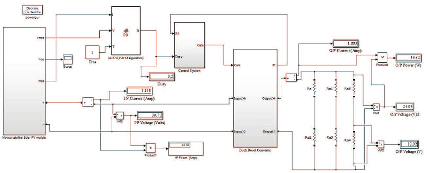 circuit diagram of buck boost converter leviton sureslide dimmer wiring simulink modal a closed loop for dc nano grid... | download scientific ...