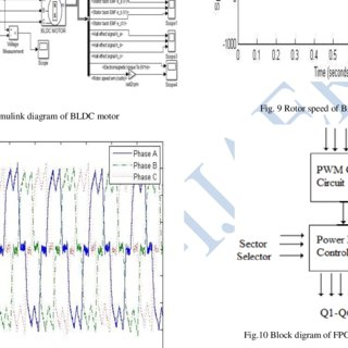 (PDF) Speed Control of BLDC Motor using PWM Technique