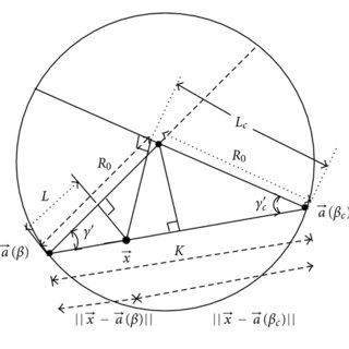 Fan-beam equispaced linear array detector scanning