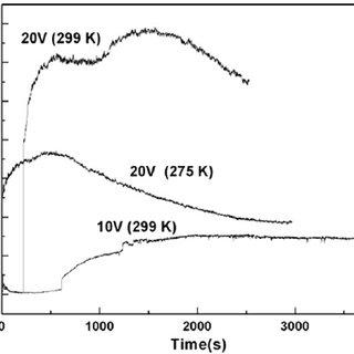 (PDF) Rapid breakdown anodization technique for the