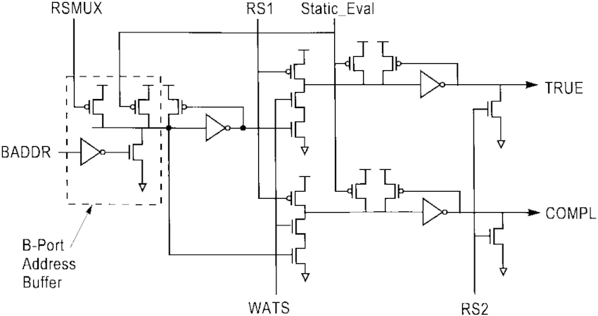 Circuit schematic for B-port address buffer and true and