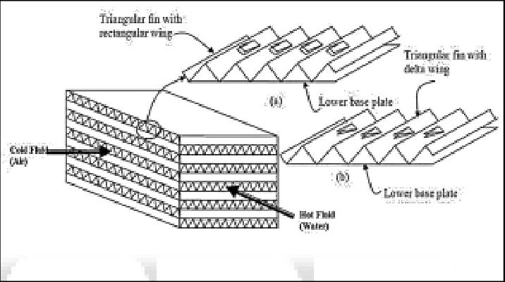 Triangular Fin Heat Exchanger Parameter Symbols Hot water