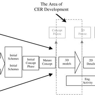 (PDF) Quantitative and Qualitative Cost Estimating for