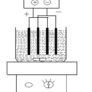 """(PDF) """"Influence of Operational Parameters on Electro"""