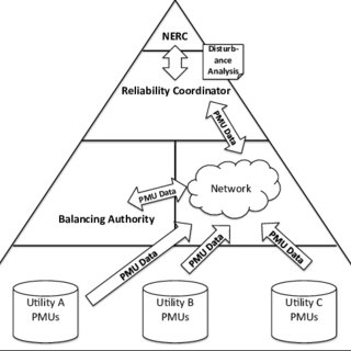 (PDF) PBES: A policy based encryption system with