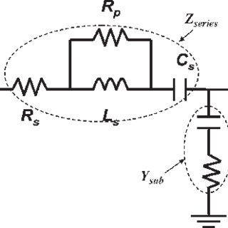 Schematic of WTT for MIM capacitors embedded on organic