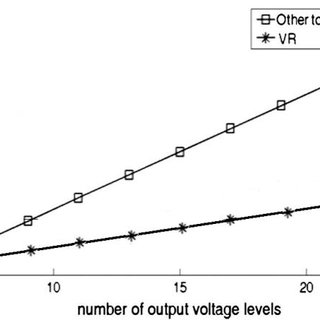 (PDF) A Multilevel Inverter with Reduced Number of Switches