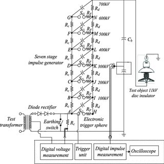 Block diagram of experimental setup for power frequency