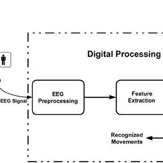 (PDF) Micromachining of AlN and Al2O3 Using Fiber Laser