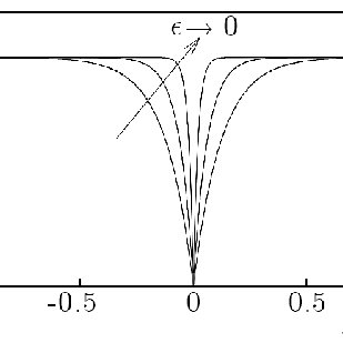 (PDF) A new finite element technique for a phase field