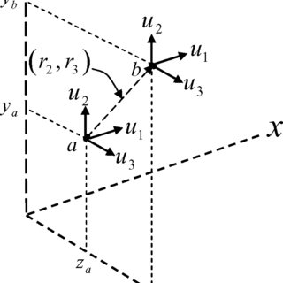 (PDF) The speed of isothermal-front propagation in