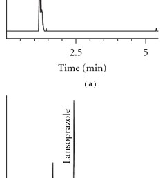 sample chromatograms showing a solvent blank and b suspension sample 0 [ 537 x 1984 Pixel ]