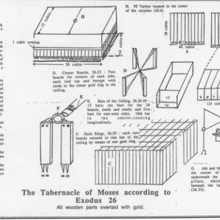 Layout of the Tabernacle Fig. 2. The structure of the