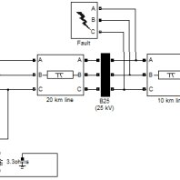 (PDF) Modelling and Dynamic Behaviour of Variable Speed