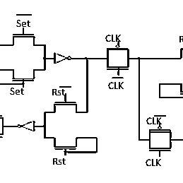 Complementary pass-transistor D Flip Flop. The CMOS D flip