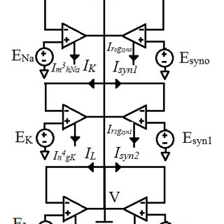 (PDF) Low Power Spike Analysis of Neuron Circuit with