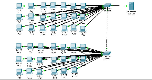 FIGURE 1 NETWORK DIAGRAM OF COMPUTER LAB The Memory And Hard Disk