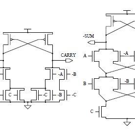 (PDF) A Novel 1-Bit Full Adder Design Using DCVSL XOR/XNOR