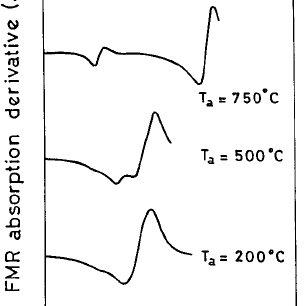 Temperature dependence of, ͑ a ͒ saturation magnetization