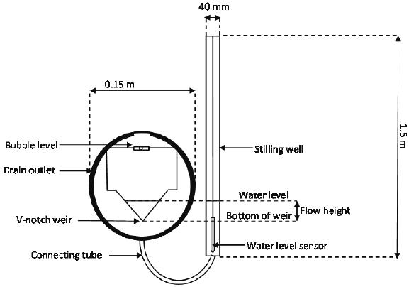 V-notch weir and stilling well assembly inside the manhole