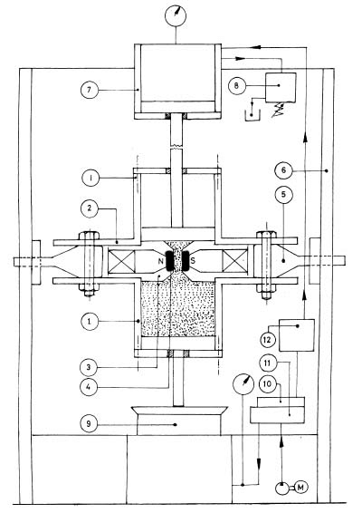 Schematic illustration of the MFAAFM setup: 1 Cylinder