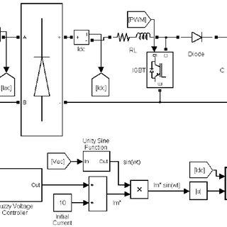 Bridgeless Boost Interleaved PFC converter model