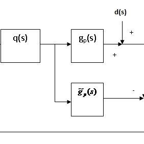 Flow diagram of Common Effluent Treatment Plant