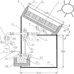 Ice Maker Diagram Toro Gas Trimmer Parts Schematic Of The Solar Solid Adsorption 40 1
