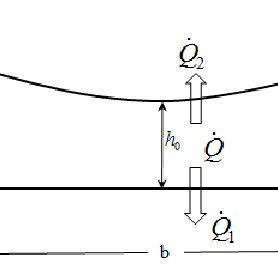 (PDF) Thermo-Mixed Hydrodynamics of Piston Compression