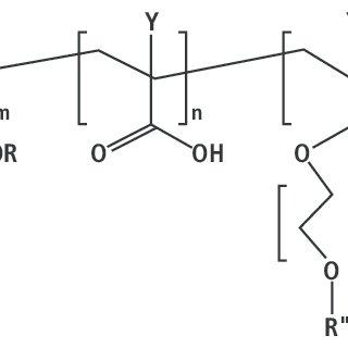 B: Viscosity response for Hyper-HASE polyelectrolyte in