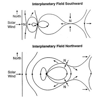 4: Schematic representation of geographic, geomagnetic and