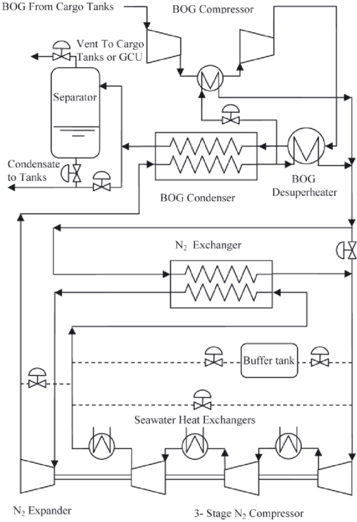 small resolution of flow diagram of the cryostar ecorel reliquefaction plant