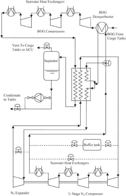 small resolution of flow diagramof the cryostar ecorel reliquefaction process