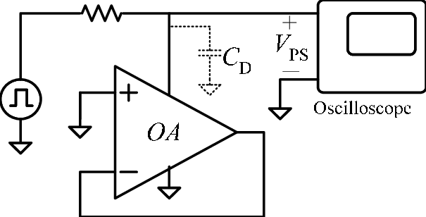 Experimental setup to record the transient response of the