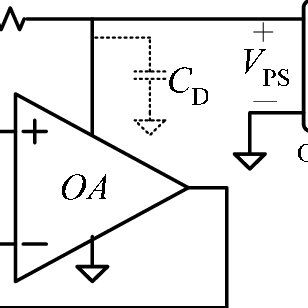 Figure1. Model for the equivalent circuit between op amp